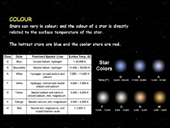 Astronomy - Stars - Star Color and Brightness -  (POWERPOINT)