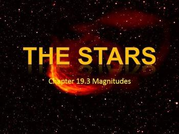 Astronomy: Stellar Mganitudes