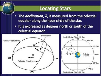 Astronomy: The Celestial Sphere