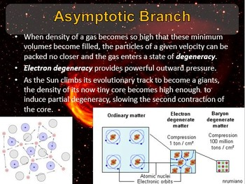 Astronomy: The Life and Death of Stars (AGB and the Degenerate Core) HR Diagram
