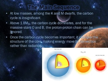 Astronomy: The Life and Death of Stars (The Main Sequence) HR Diagram