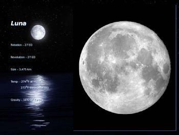 Astronomy - The Moon (POWERPOINT)
