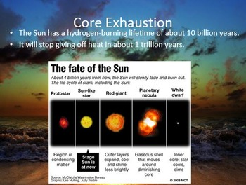 Astronomy: The Sun's Energy Source