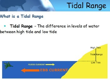Astronomy - Tides (POWERPOINT)
