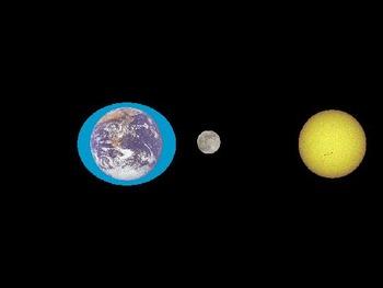 Astronomy - Tides w/worksheet (SMART BOARD)