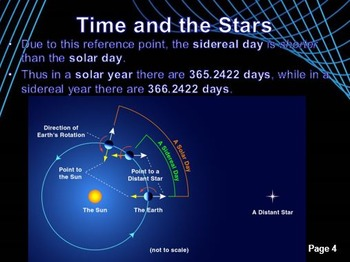 Astronomy: Time, the Stars, and Precession