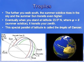 Astronomy: Tropics, the Arctic, and the Antarctic