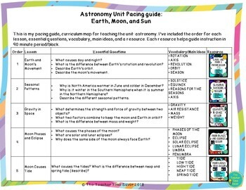 Astronomy Unit- Earth, Moon, and Sun Pacing Guide