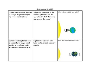 Astronomy Unit HW Review