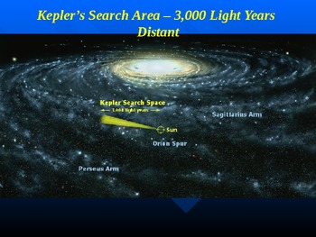 Astronomy Unit II Lesson III PowerPoint ?Formation of Planetary Systems?