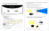 Astronomy Unit Notes, Standards and Curriculum Information