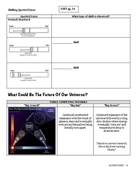 Astronomy Unit Packet