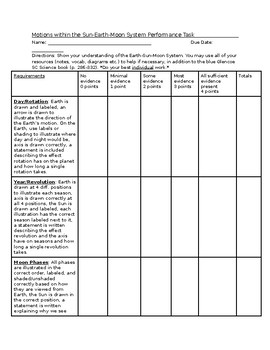 Astronomy Unit Summative Performance Task Rubric