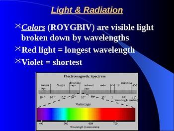 "Astronomy Unit VI Lesson I PowerPoint ""Radiation"""