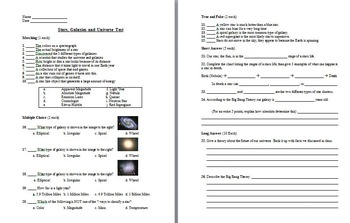 Astronomy Unit;Solar Systems; The Sun and Stars, Galaxies and Universe