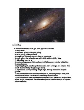 "Astronomy Video ""Universe: Alien Galaxies"""