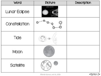 Astronomy Word Wall and Vocabulary Chart