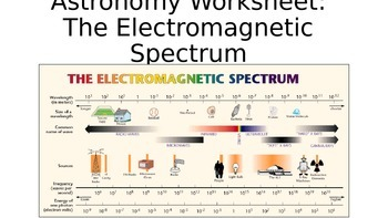 Astronomy Worksheet: The Electromagnetic Spectrum by Science Land