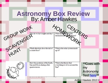 Astronomy box review