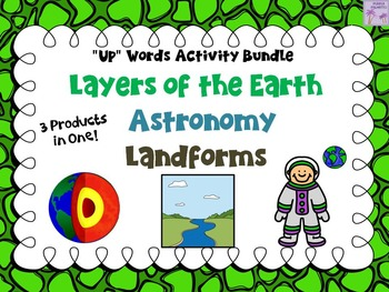 Astronomy/Layers of the Earth/Landforms & Bodies of Water