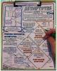 Asymptotes Doodle Notes