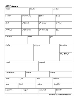 At-A-Glance Bible Memory in English