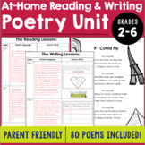 Parent-Friendly Poetry Unit: 70% off this Limited Edition Offer!