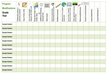 At A Glance Student Classroom Modification Spreadsheet