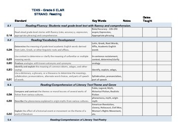 At-a-Glance TEKS - ELAR - 5th Grade