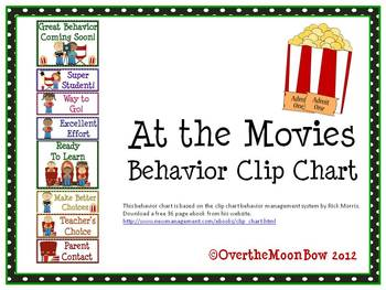 At the Movies Behavior Clip Chart