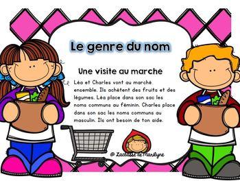 Atelier français: Le genre : Une visite au marché