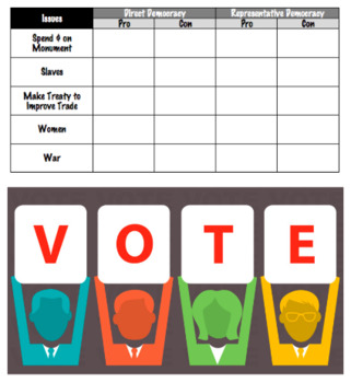 Athenian Assembly Interactive Voting Activity