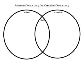 Athenian Democracy Venn Diagram