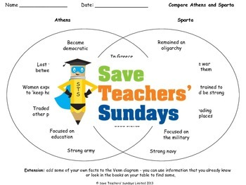Athens and Sparta Lesson plan, Text and Venn diagram Works