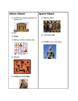 Athens vs Sparta - Values - for ESOL students