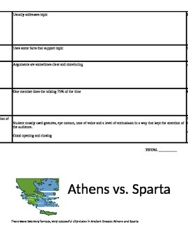 Athens vs. Sparta - a Debate