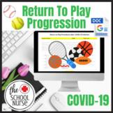 Athlete COVID Return To Play Progression Form