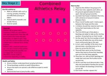 Athletics Relay Game Flash Card