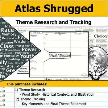 Atlas Shrugged - Theme Tracking Notes Etymology & Context Research