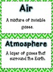 Atmosphere: A Science unit on Water, Wind, and Air!