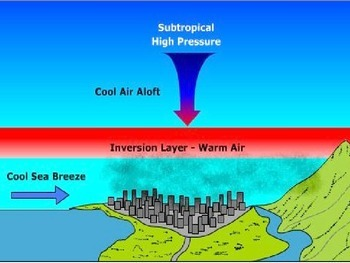 Atmosphere - Air Pollution