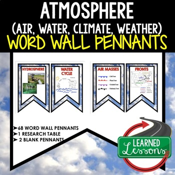 Atmosphere (Air, Water, Weather, Climate) Word Wall (Earth Science Word Wall)