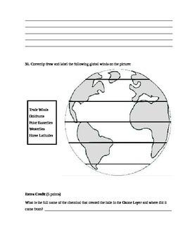 Atmosphere Assessment (Test)