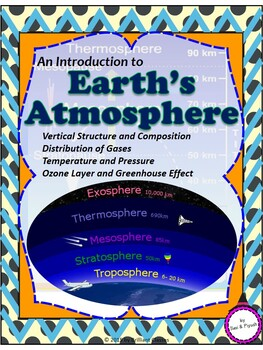 Earth's Atmosphere - Composition/Structure/Ozone layer/Gre