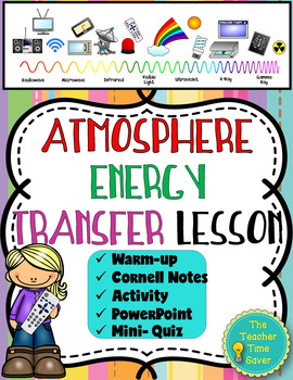Atmosphere Energy Transfer Lesson (Electromagnetic Spectrum)- Earth Science