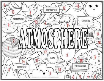 Atmosphere Seek and Find Science Doodle Page