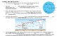 Atmosphere Stations, AP Environmental Science