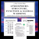 Atmosphere: Structure, Function & Global Warming 4 Day Lesson Plan