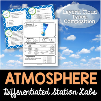 Atmosphere Student-Led Station Lab