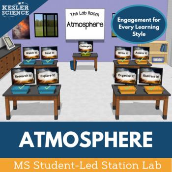 Atmosphere Student-Led Station Lab